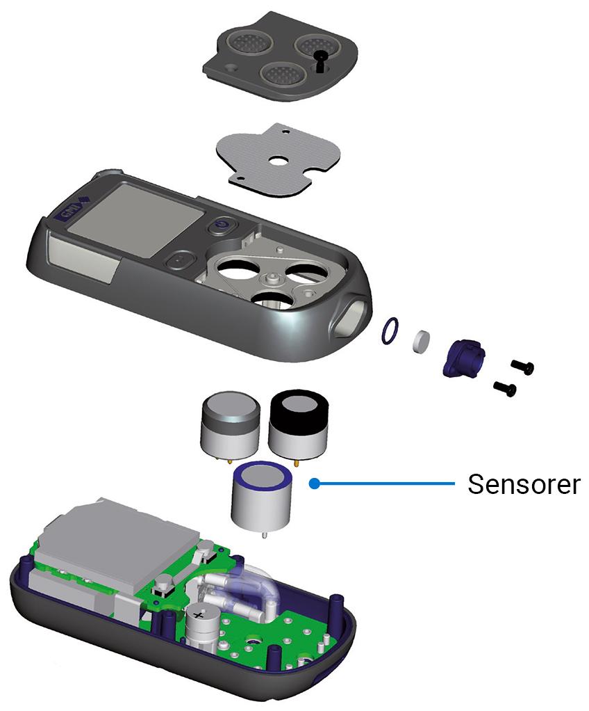 Gasvarnarens komponenter och delar